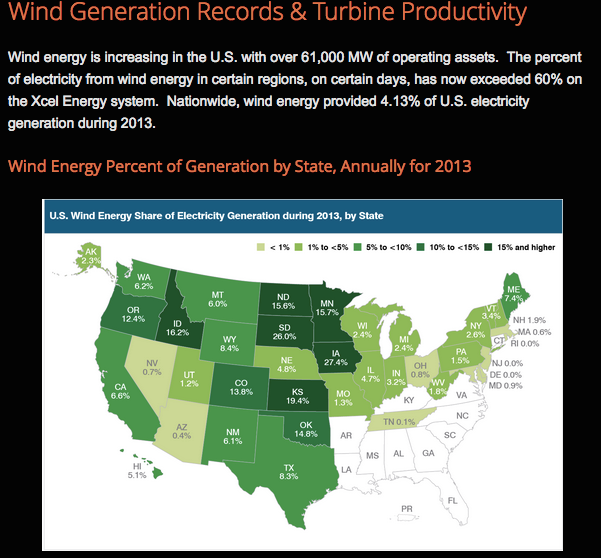 wind-generation-by-state