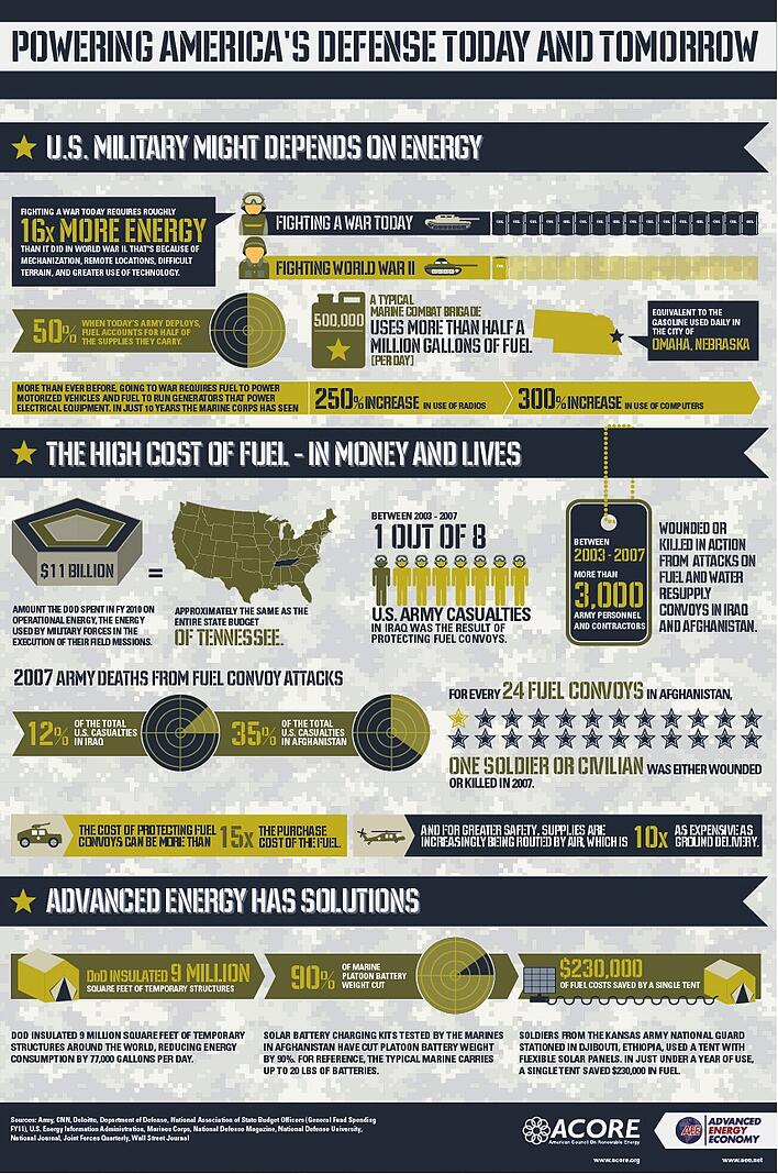 Infographic_JPEG