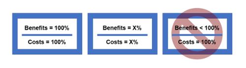 Blog-Cost-Effectiveness-500