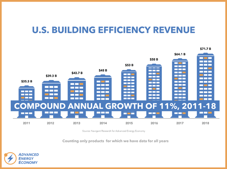 Market Report Series - Building Efficiency-730