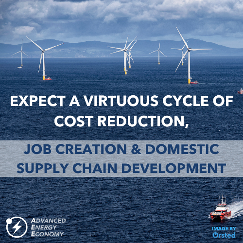 Offshore Wind - Orsted 500