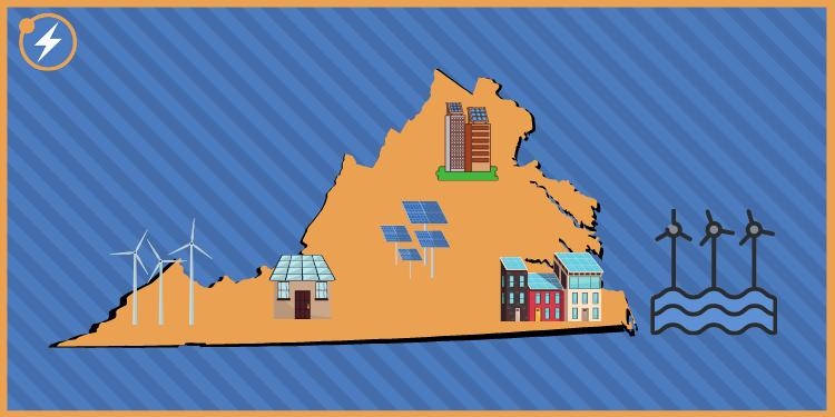 VA Dominion Renewable Procurement