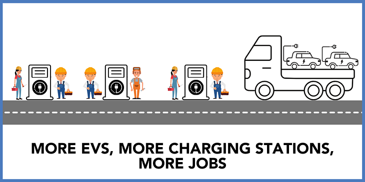 EV infrastructure Jobs blog post final