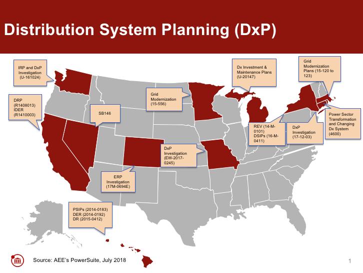 Distribution System Planning Activity 2018