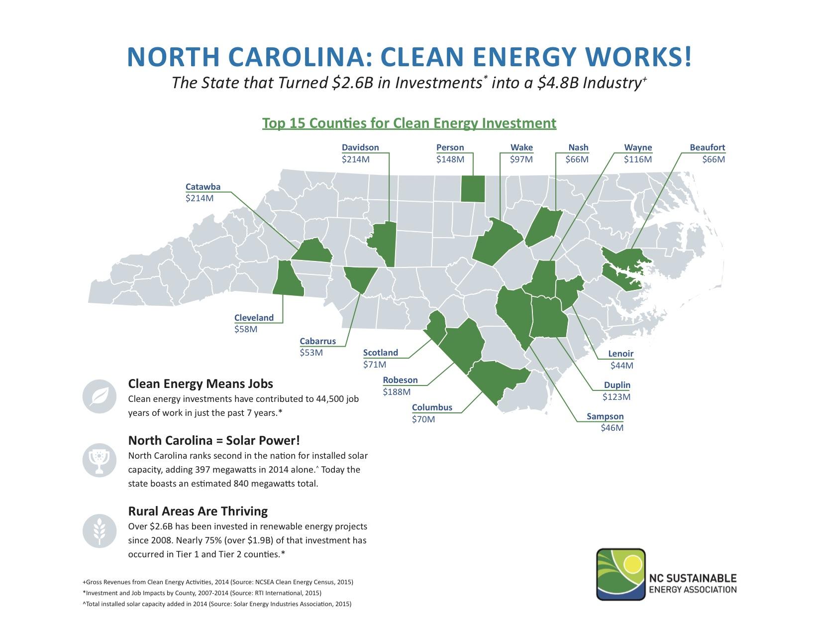 15-04-0120NCSEA-Clean-Energy-Works
