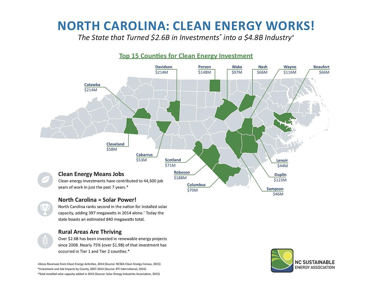 15-04-0120NCSEA-Clean-Energy-Works