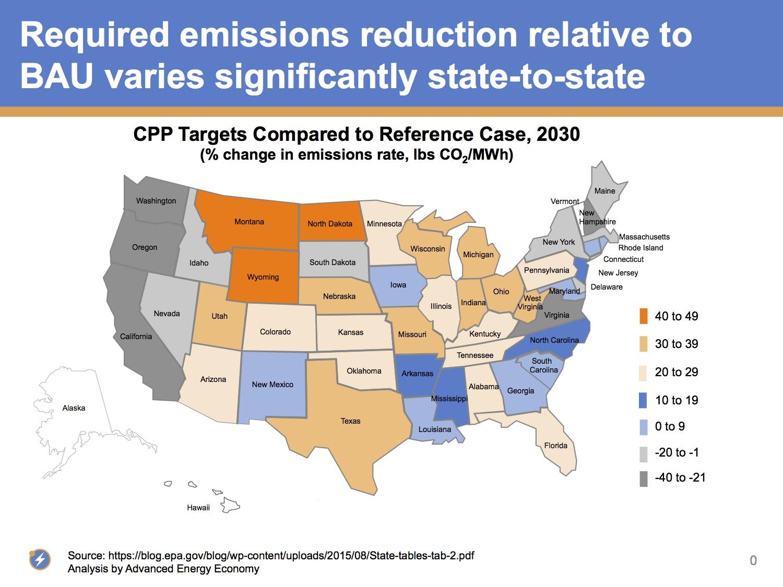 AEE_CPP_2030_ref_case_vs_goals_8-7-15