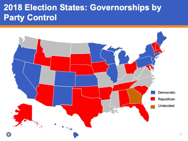 Election 2018 Gov by Party-730