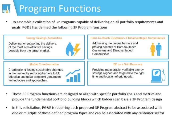PG&E program functions-730
