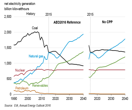 eia-annual-energy-outlook.png