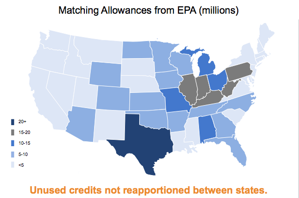 epa-matching-allowances.png