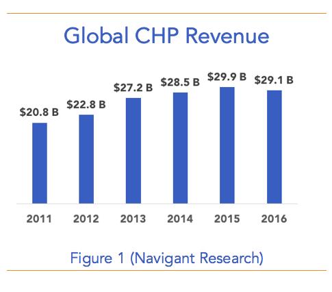 global-chp.png