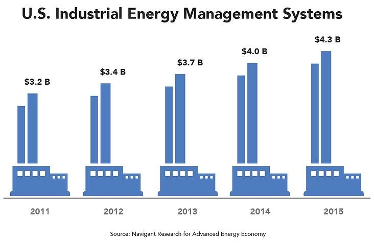 us-industrial-energy-management-systems.jpg