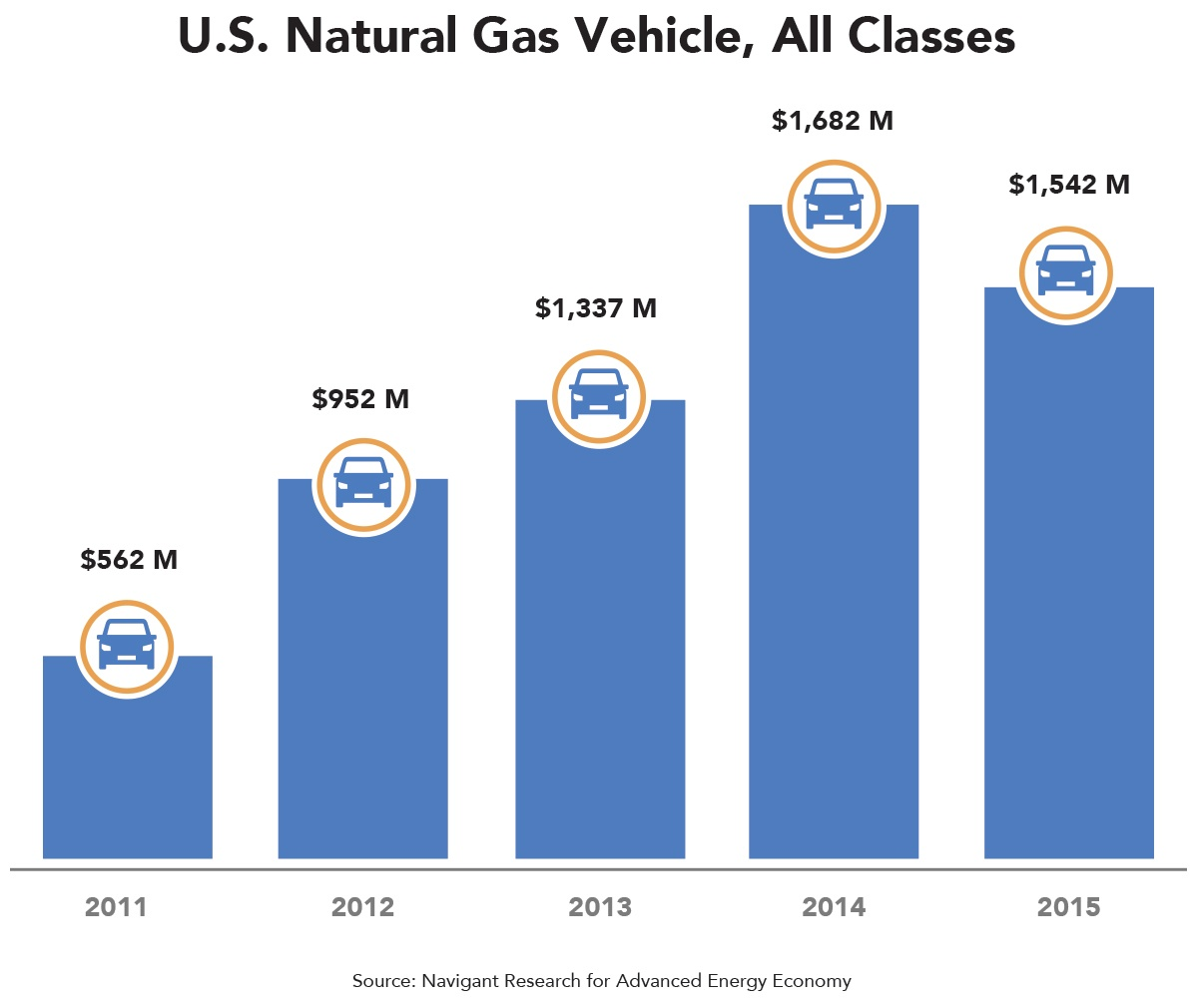 us-natural-gas-vehicles-all-classes.jpg