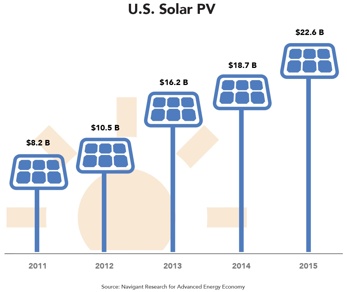us-solar-pv.jpg