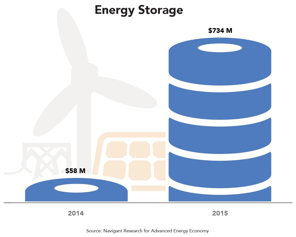 us-energy-storage.jpg