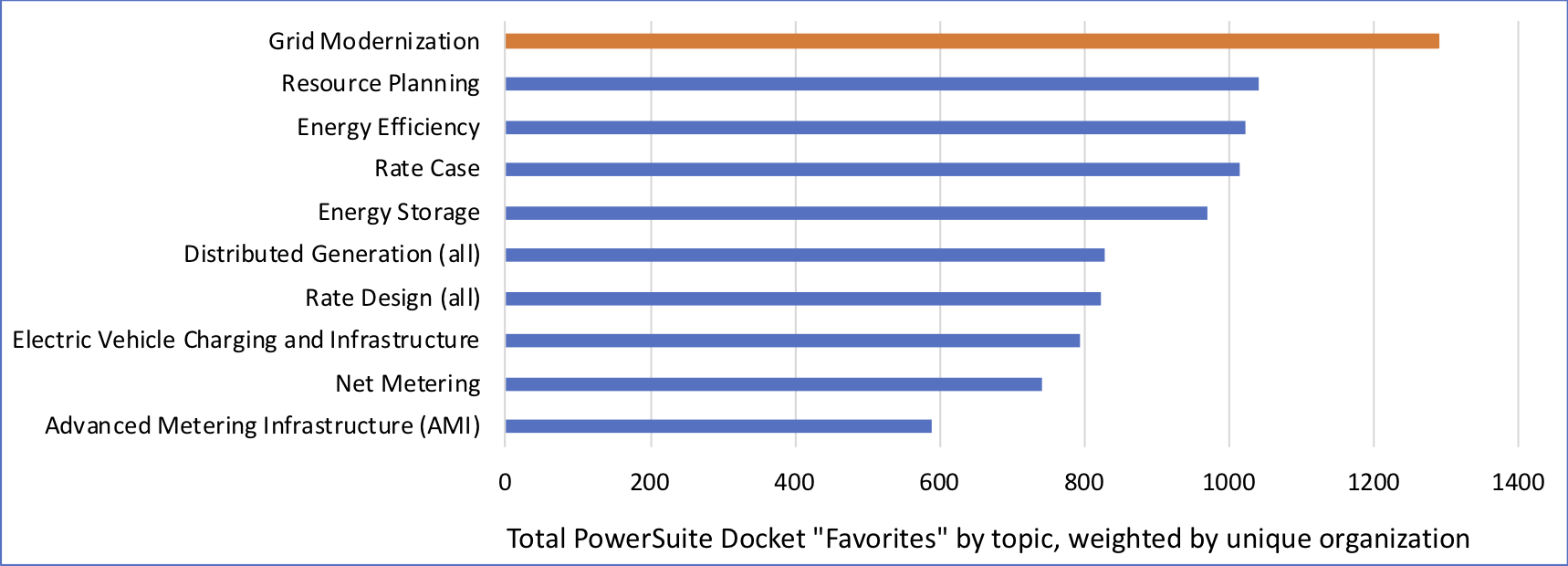top10dockets-2018-PowerSuite 2